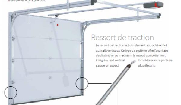 Les portes sont équipées de ressort de traction sur le coté ou de deux ressorts à torsion à l'avant ou à l'arrière.